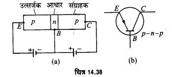 UP Board Solutions for Class 12 Physics Chapter 14 Semiconductor Electronics Materials, Devices and Simple Circuits d5