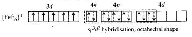 NCERT Solutions for Class 12 Chemistry Chapter 9 Coordination Compounds 24