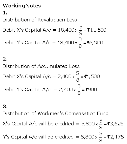 TS Grewal Accountancy Class 12 Solutions Chapter 4 Admission of a Partner Q67.2