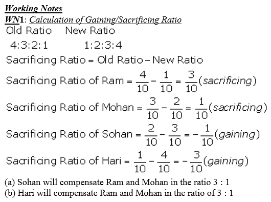 TS Grewal Accountancy Class 12 Solutions Chapter 3 Change in Profit Sharing Ratio Among the Existing Partners Q30.3