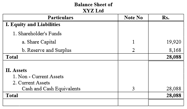 TS Grewal Accountancy Class 12 Solutions Chapter 8 Accounting for Share Capital Q91.4