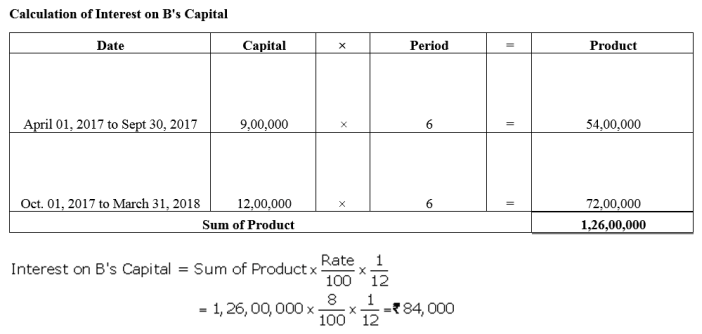 TS Grewal Accountancy Class 12 Solutions Chapter 1 Accounting for Partnership Firms - Fundamentals Q40.1