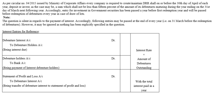 TS Grewal Accountancy Class 12 Solutions Chapter 10 Redemption of Debentures Q23.5