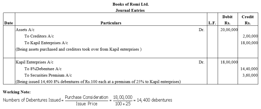 TS Grewal Accountancy Class 12 Solutions Chapter 9 Issue of Debentures Q24
