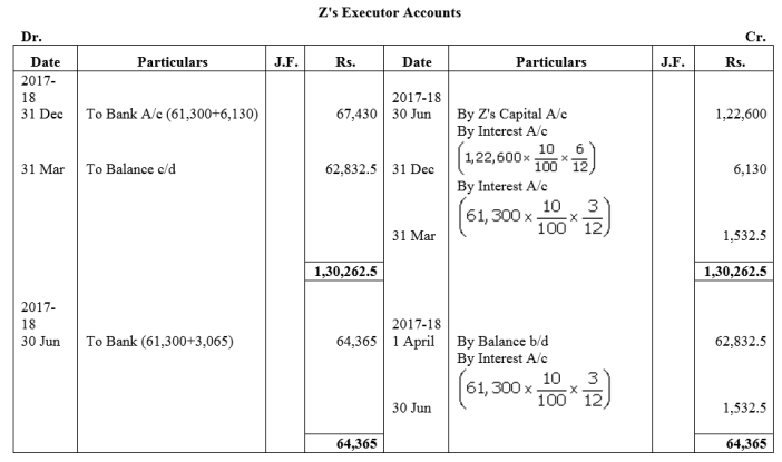 TS Grewal Accountancy Class 12 Solutions Chapter 5 Retirement Death of a Partner Q81.2