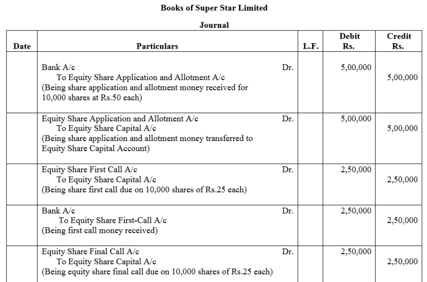 TS Grewal Accountancy Class 12 Solutions Chapter 8 Accounting for Share Capital Q45