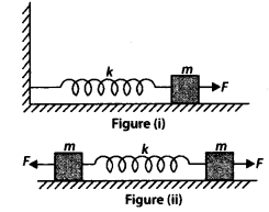 NCERT Solutions for Class 11 Physics Chapter 14 Oscillation 15