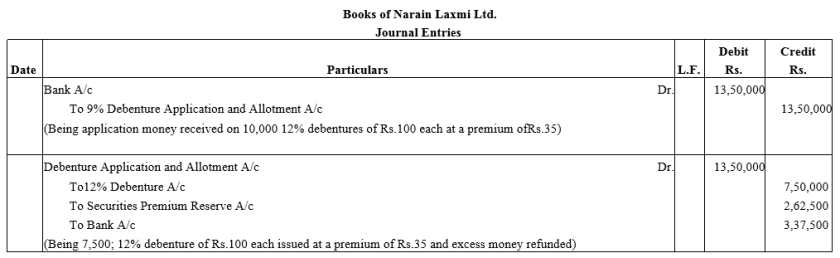 TS Grewal Accountancy Class 12 Solutions Chapter 9 Issue of Debentures Q4