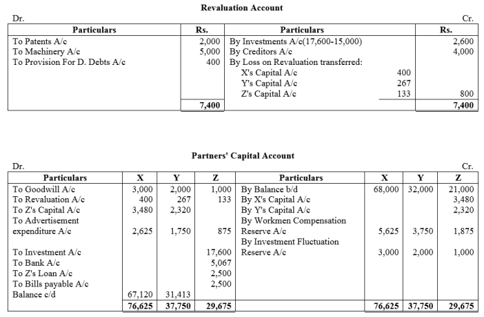 TS Grewal Accountancy Class 12 Solutions Chapter 5 Retirement Death of a Partner Q44.1