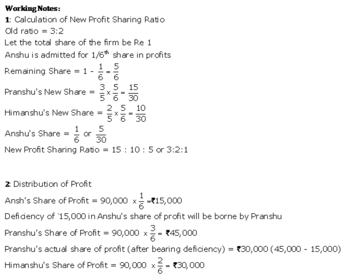 TS Grewal Accountancy Class 12 Solutions Chapter 1 Accounting for Partnership Firms - Fundamentals Q85.1