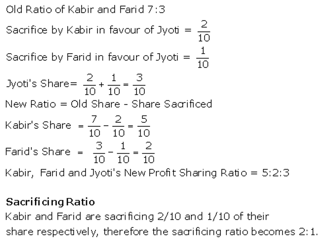 TS Grewal Accountancy Class 12 Solutions Chapter 4 Admission of a Partner Q8