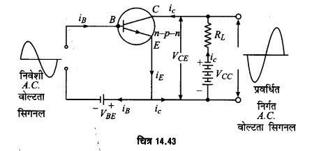 UP Board Solutions for Class 12 Physics Chapter 14 Semiconductor Electronics Materials, Devices and Simple Circuits d8