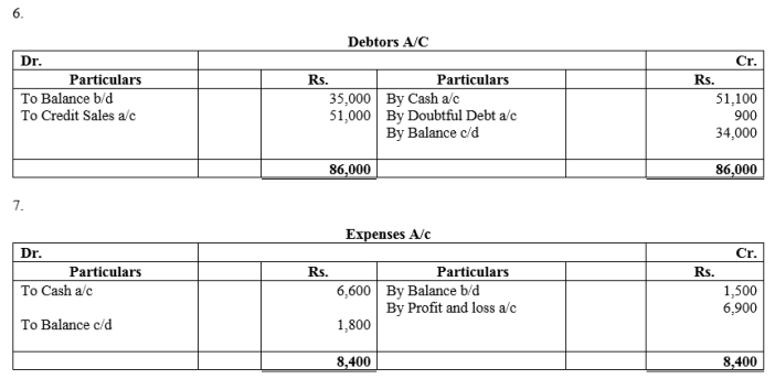 TS Grewal Accountancy Class 11 Solutions Chapter 16 Accounts from Incomplete Records Single Entry System Q38.3