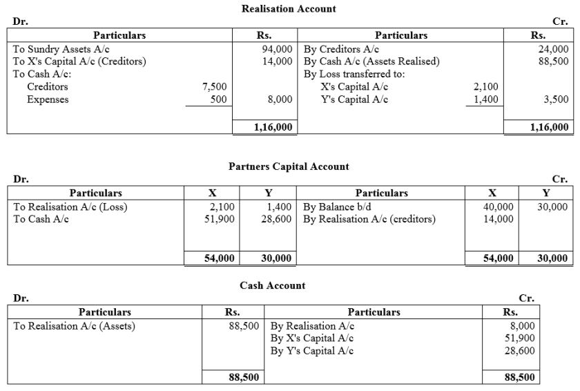 TS Grewal Accountancy Class 12 Solutions Chapter 6 Dissolution of Partnership Firm Q49
