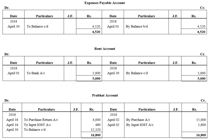 TS Grewal Accountancy Class 11 Solutions Chapter 6 Ledger Q8.7