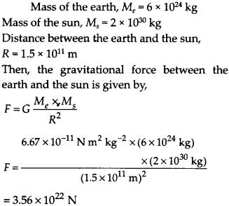 vedantu class 9 science Chapter 10 Gravitation 15