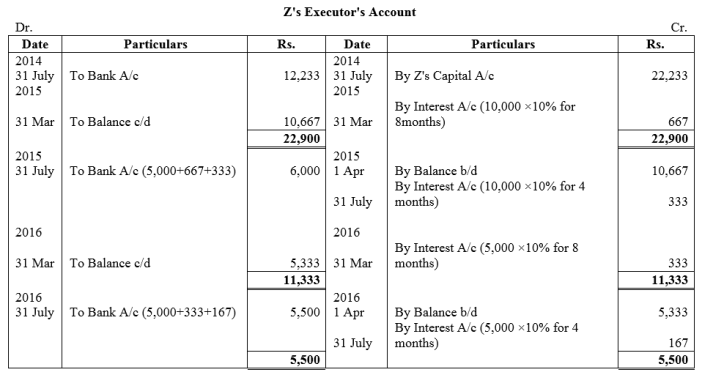TS Grewal Accountancy Class 12 Solutions Chapter 5 Retirement Death of a Partner Q79.2