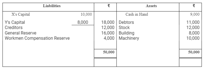 TS Grewal Accountancy Class 12 Solutions Chapter 4 Admission of a Partner Q90