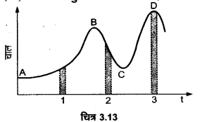 UP Board Solutions for Class 11 Physics Chapter 3 Motion in a Straight Line 22