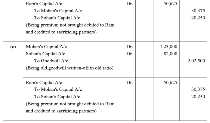 TS Grewal Accountancy Class 12 Solutions Chapter 4 Admission of a Partner Q38.1