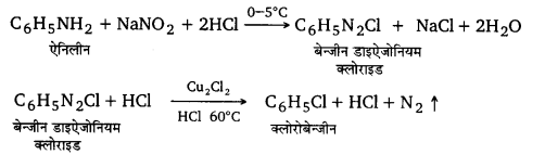 UP Board Solutions for Class 12 Chapter 10 Haloalkanes and Haloarenes 6Q.1.2