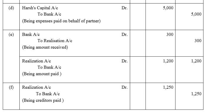 TS Grewal Accountancy Class 12 Solutions Chapter 6 Dissolution of Partnership Firm Q10.1