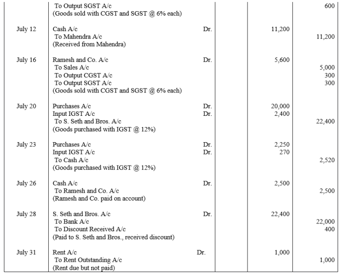 TS Grewal Accountancy Class 11 Solutions Chapter 5 Journal Q13.2