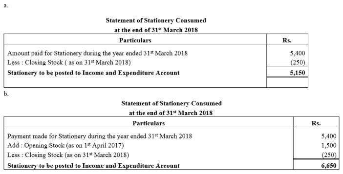 TS Grewal Accountancy Class 12 Solutions Chapter 7 Company Accounts Financial Statements of Not-for-Profit Organisations Q19