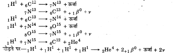 UP Board Solutions for Class 12 Physics Chapter 13 Nuclei d5