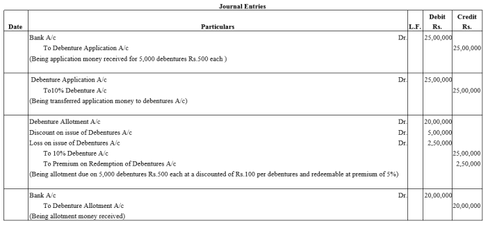 TS Grewal Accountancy Class 12 Solutions Chapter 9 Issue of Debentures Q11