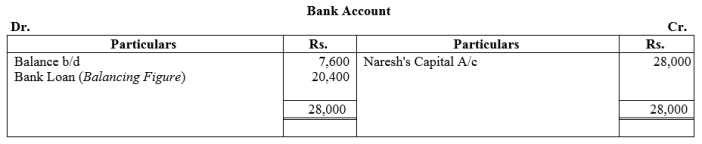 TS Grewal Accountancy Class 12 Solutions Chapter 5 Retirement Death of a Partner Q40.1