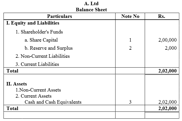 TS Grewal Accountancy Class 12 Solutions Chapter 8 Accounting for Share Capital Q56.4