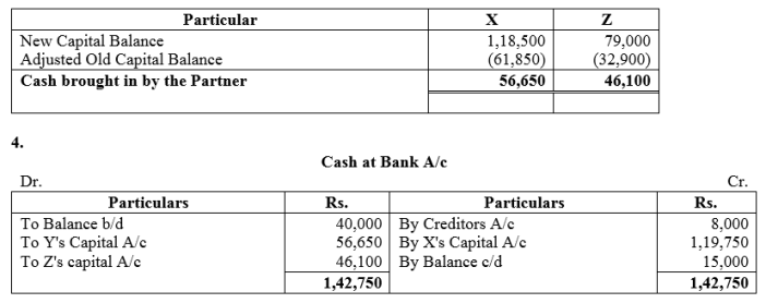 TS Grewal Accountancy Class 12 Solutions Chapter 5 Retirement Death of a Partner Q55.3