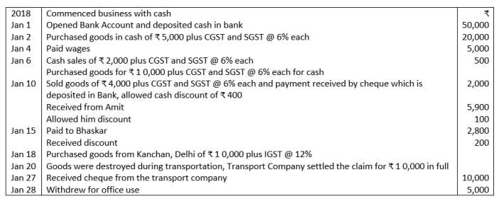 TS Grewal Accountancy Class 11 Solutions Chapter 7 Special Purpose Books I Cash Book Q13