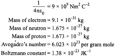 CBSE Sample Papers for Class 12 Physics Paper 2 2