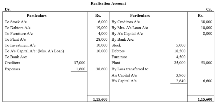 TS Grewal Accountancy Class 12 Solutions Chapter 6 Dissolution of Partnership Firm Q22