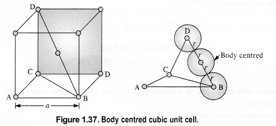 NCERT Solutions for Class 12 Chemistry Chapter 1 The Solid State 12