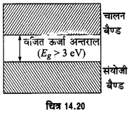 UP Board Solutions for Class 12 Physics Chapter 14 Semiconductor Electronics Materials, Devices and Simple Circuits l1a