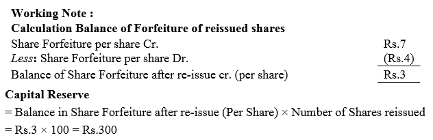 TS Grewal Accountancy Class 12 Solutions Chapter 8 Accounting for Share Capital Q61.1