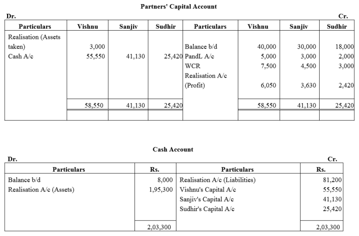 TS Grewal Accountancy Class 12 Solutions Chapter 6 Dissolution of Partnership Firm Q36.1