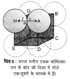 UP Board Solutions for Class 12 Chemistry Chapter 1 The Solid State 2Q.10.1