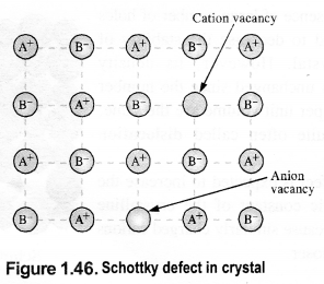NCERT Solutions for Class 12 Chemistry Chapter 1 The Solid State 24