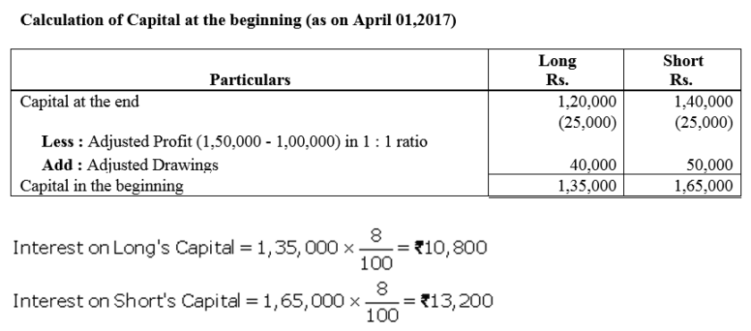 TS Grewal Accountancy Class 12 Solutions Chapter 1 Accounting for Partnership Firms - Fundamentals Q38