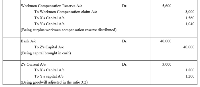 TS Grewal Accountancy Class 12 Solutions Chapter 4 Admission of a Partner Q69.1