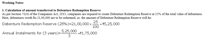 TS Grewal Accountancy Class 12 Solutions Chapter 10 Redemption of Debentures Q15.2