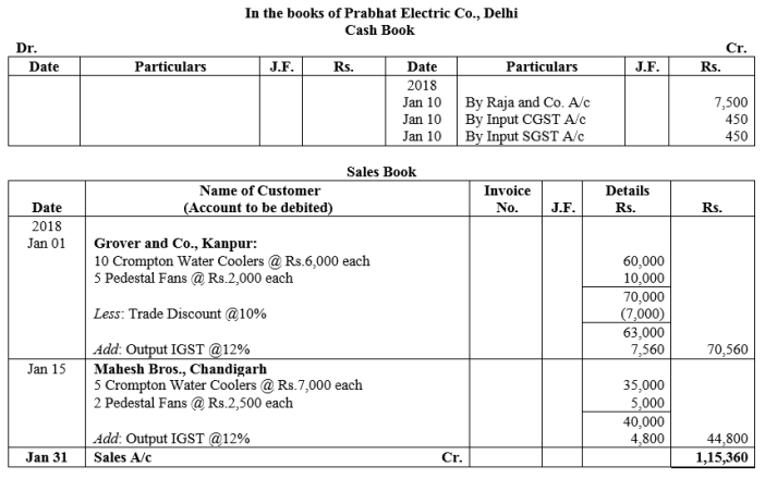 TS Grewal Accountancy Class 11 Solutions Chapter 8 Special Purpose Books II Other Books Q19