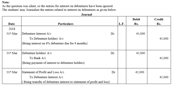 TS Grewal Accountancy Class 12 Solutions Chapter 10 Redemption of Debentures Q4.2