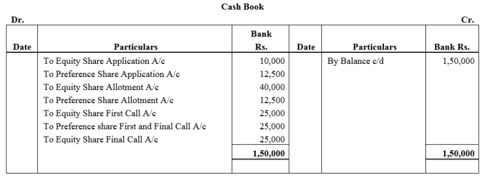 TS Grewal Accountancy Class 12 Solutions Chapter 8 Accounting for Share Capital Q8
