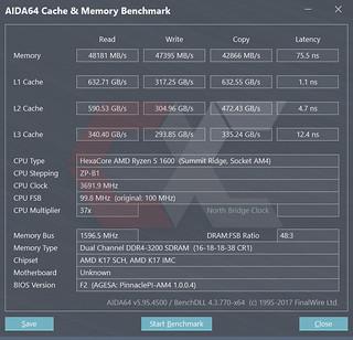 Aorus RGB XMP - AIDA 64 - OverCluster