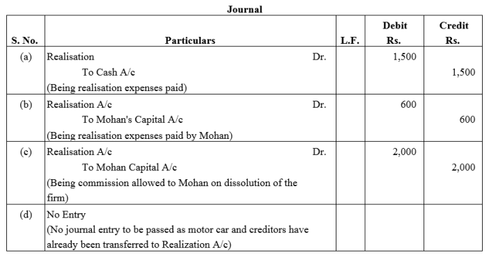TS Grewal Accountancy Class 12 Solutions Chapter 6 Dissolution of Partnership Firm Q1